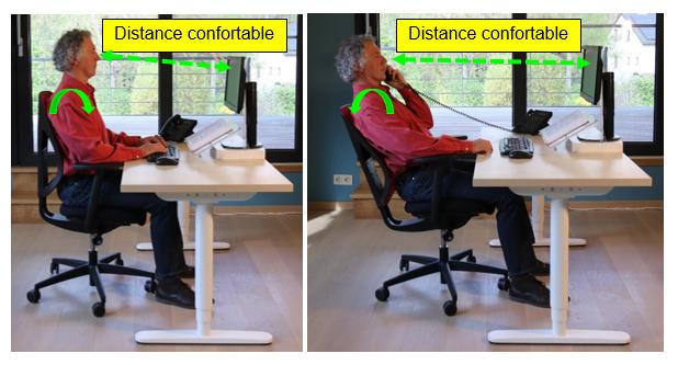 Quelle Est La Distance Idéale Pour Placer Son écran De Visualisation Cohezio